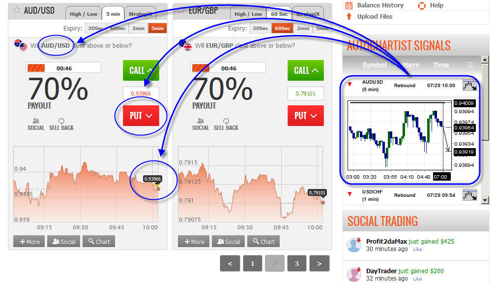 binary options free signals live