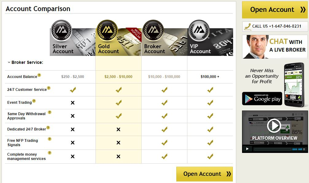 Binary options atm login