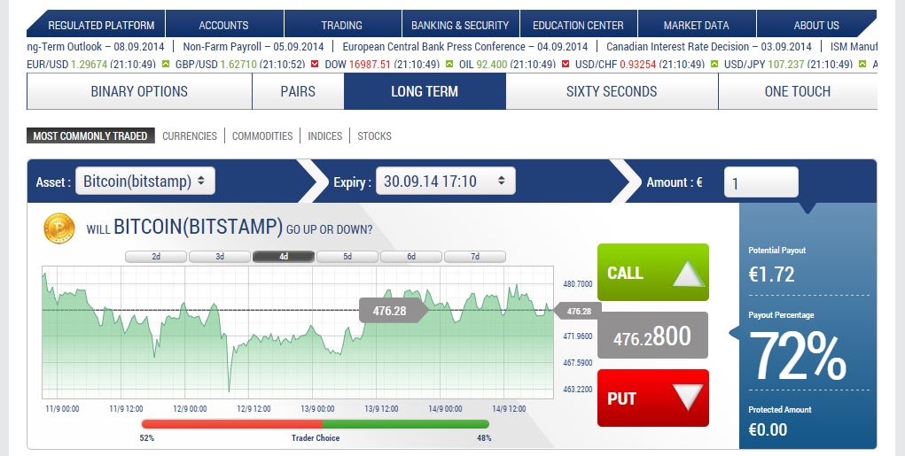 Legitimate binary options close now