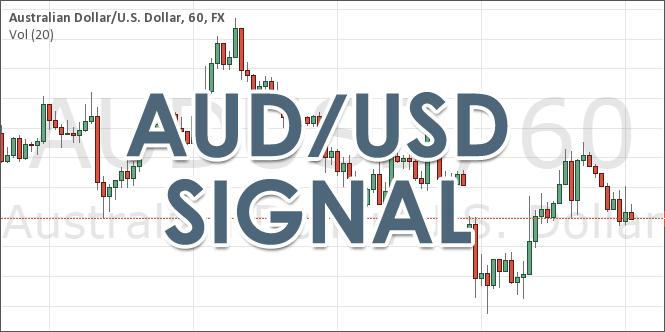 AUD USD Signals
