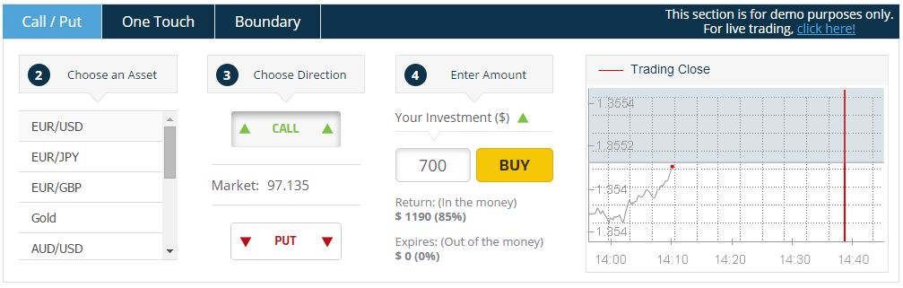 Binary options reviews 2014