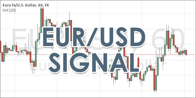 EUR USD Free Signal