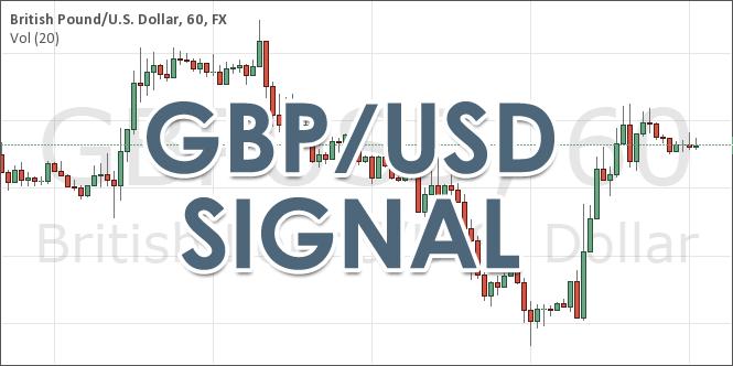 GBP USD Signals