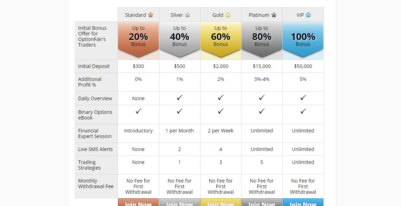 Winner binary signals review optionsadvicecom