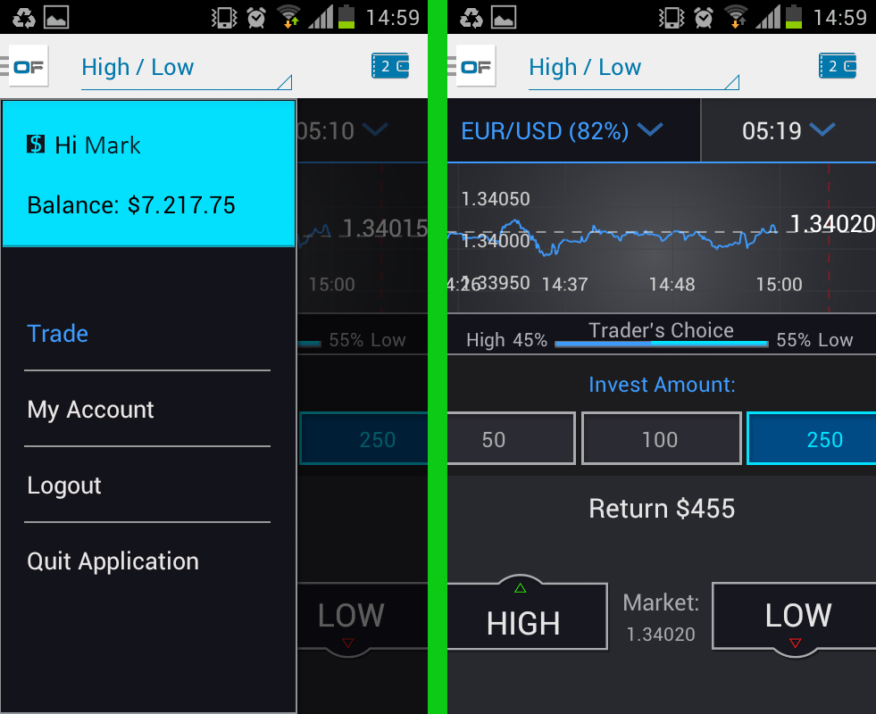 Binary options mobile trading review