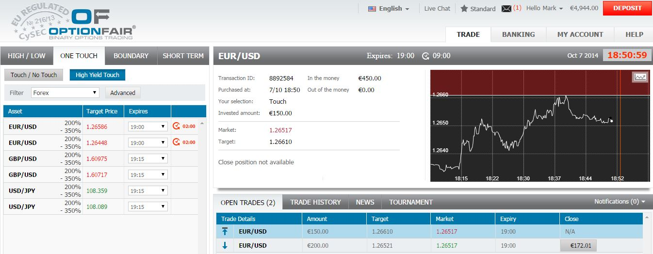 Binary options risk