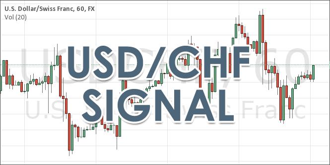 USD CHF Signals