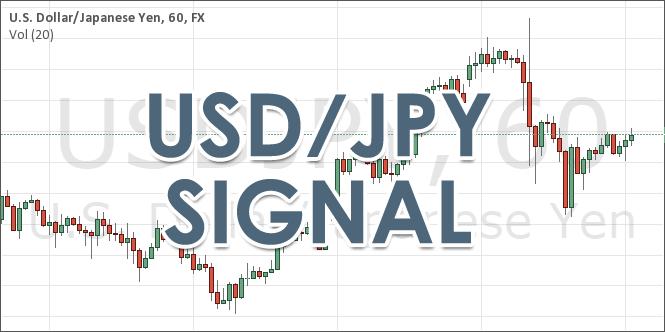 USD JPY Signal