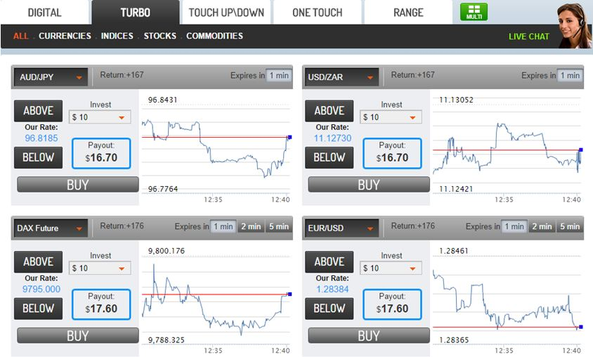 Binary options platform software