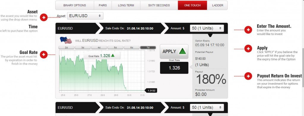 Binary option brokers accepting neteller
