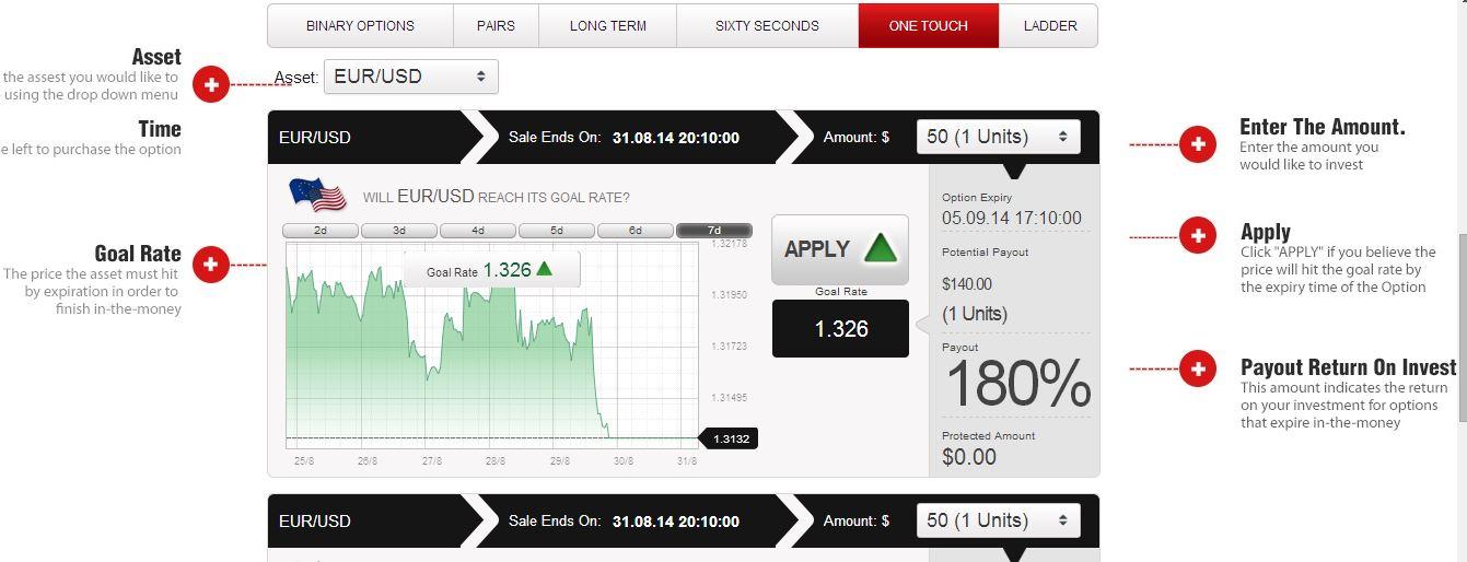 CherryTrade Trading Platform