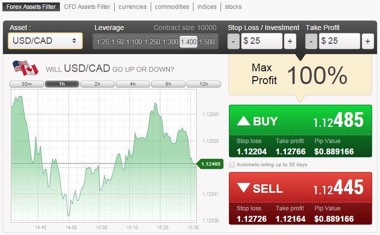 GOptions Forex Trading Platform