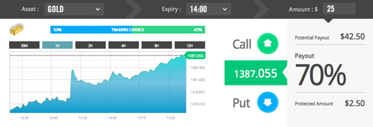 EmpireOption Trading Platform