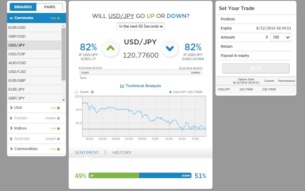 60 seconds binary options demo account