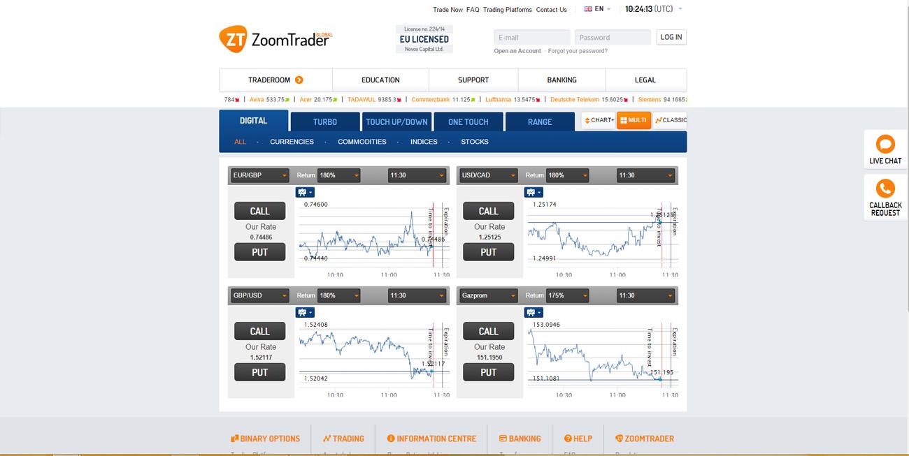 Australian Binary Options Platforms Broker 60 Seconds