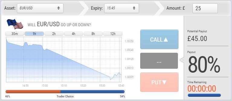 lbinary-trading post