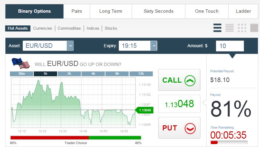 binary options review brokers of expertise