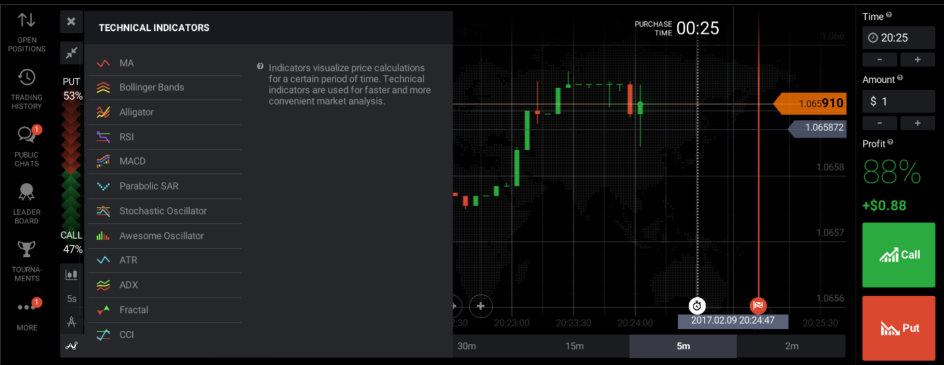 IQ Option Trading Tools