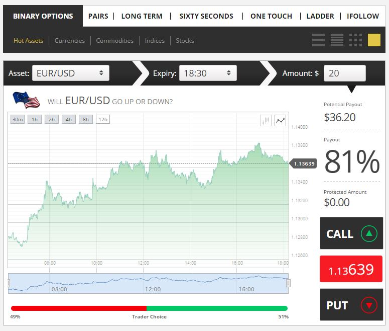 trading multiple binary options account