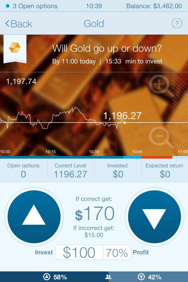 Anyoption Mobile Platform Trading Platform