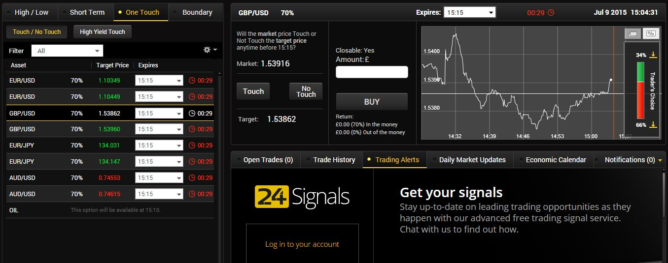 Binary options free signup bonus