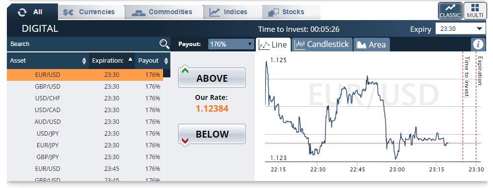 OptionBit Trading Platform