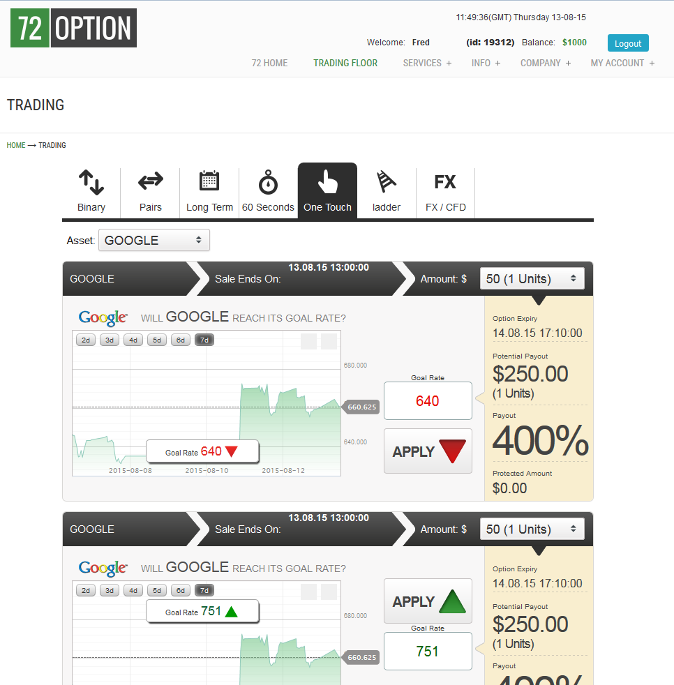 high stress binary options reviews