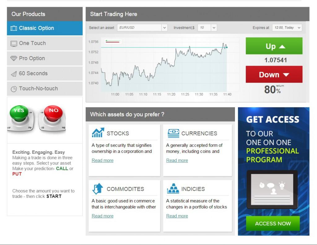 EveryOption Trading Platform