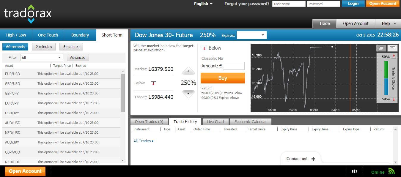 Ecn forex brokers comparison