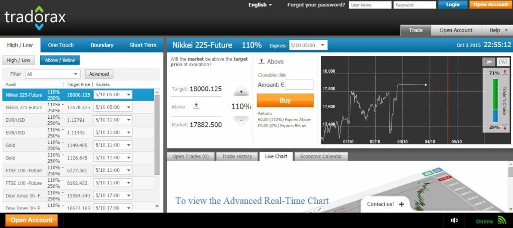Tradorax Trading Platform