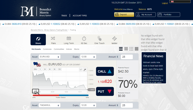 BMBoption Trading Platform
