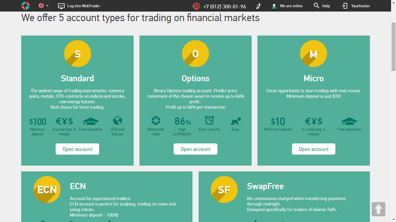 Grand Capital Account Types