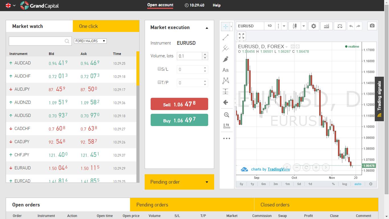 Бинарные опционы отзывы реальные 2015 прибыльные индикаторы для мт4 бинарные опционы