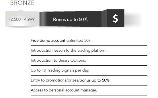 OX Markets Bronze Account