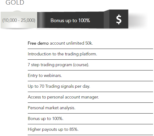 OX Markets Gold Account