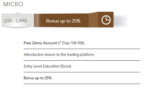 OX Markets Micro Account