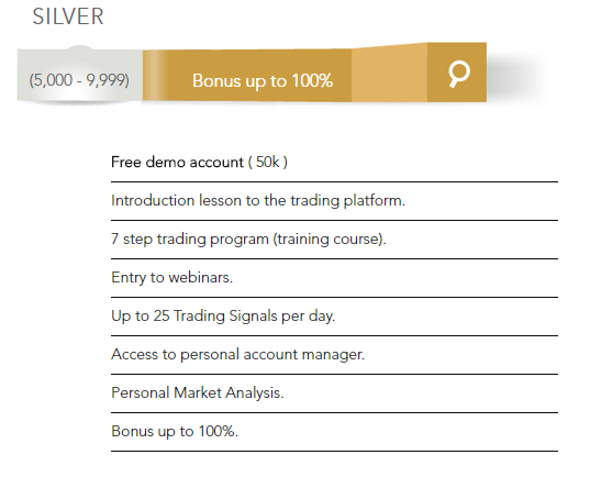 OX Markets Silver Account
