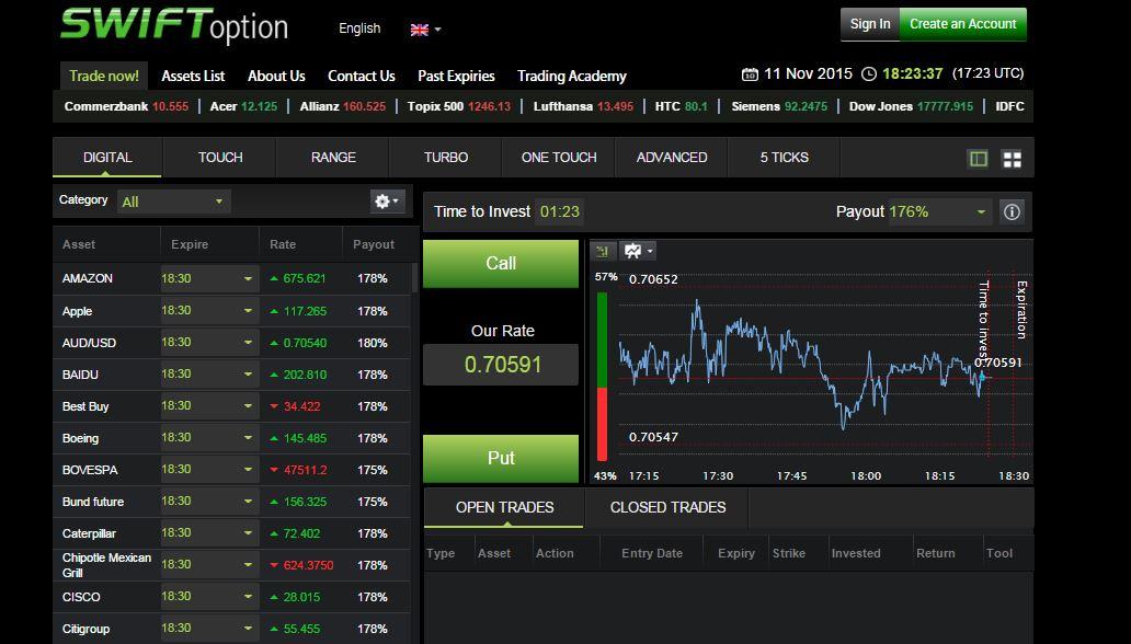 SwiftOption Trading Platform