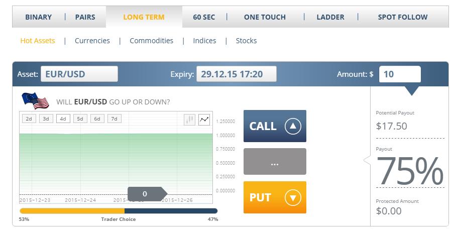 Binary option trading login