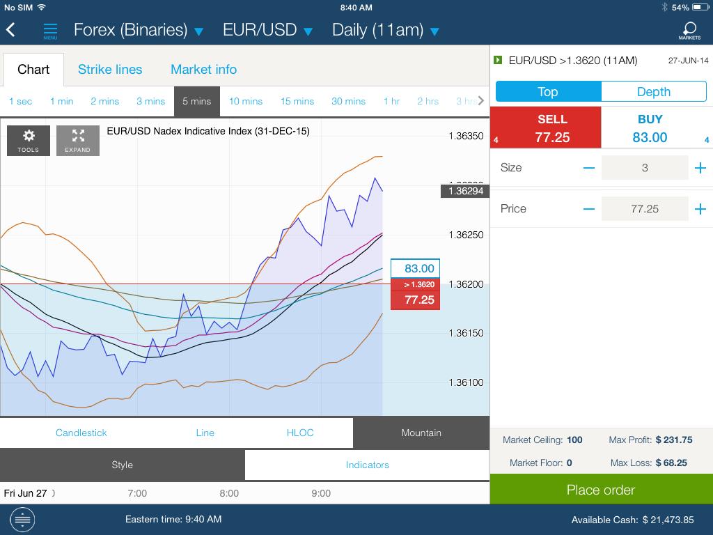 Nadex trading signals reviews