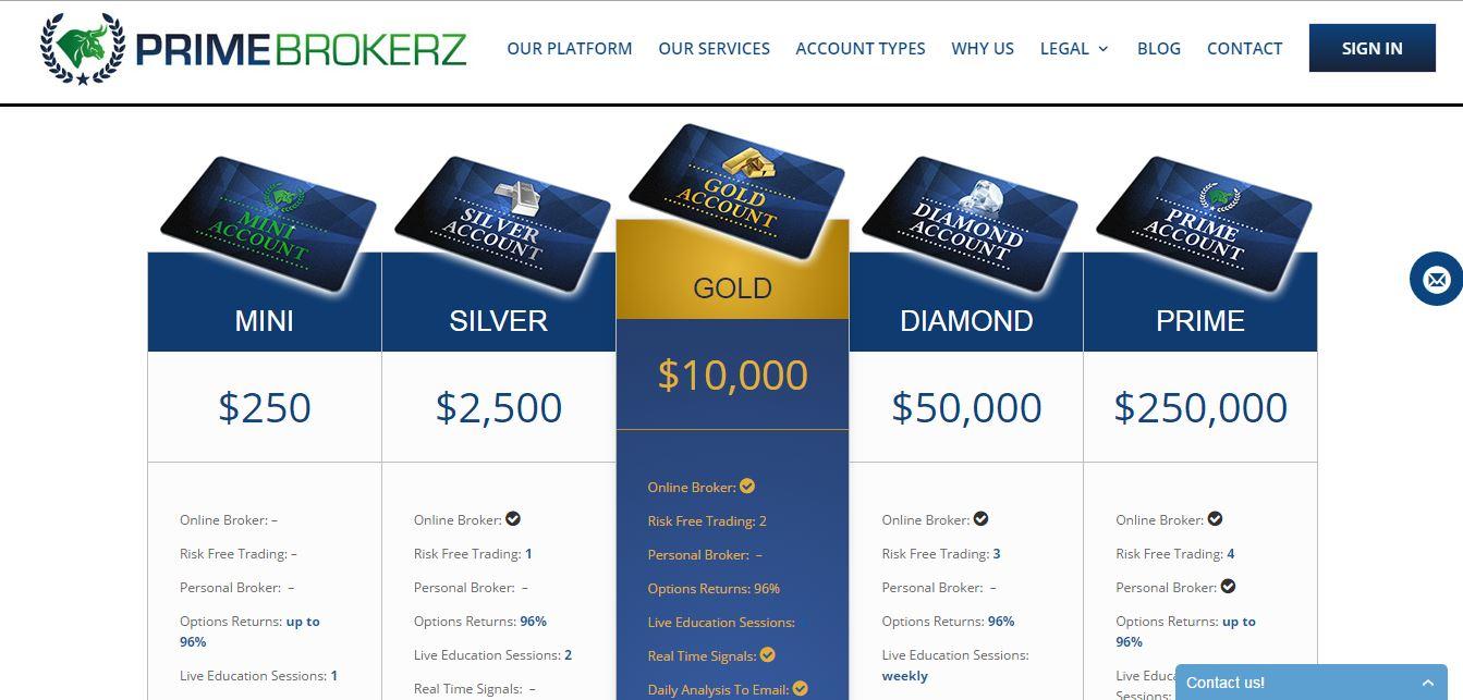 Prime Brokerz Account Types