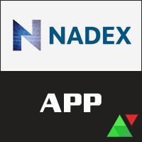 Nadex binary options team alliance
