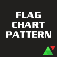 Flag Chart Pattern