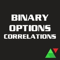 Binary Options Correlations