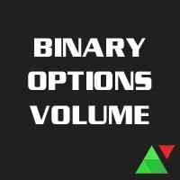 Binary Options Volume