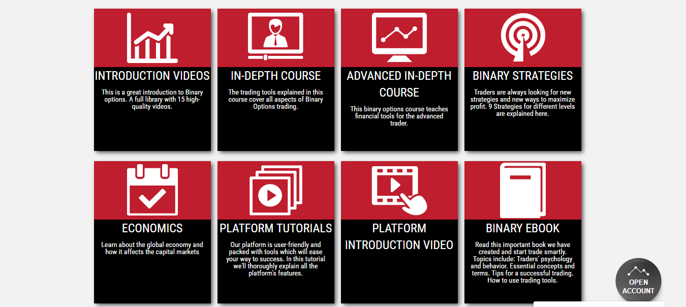 Binary options trading academy