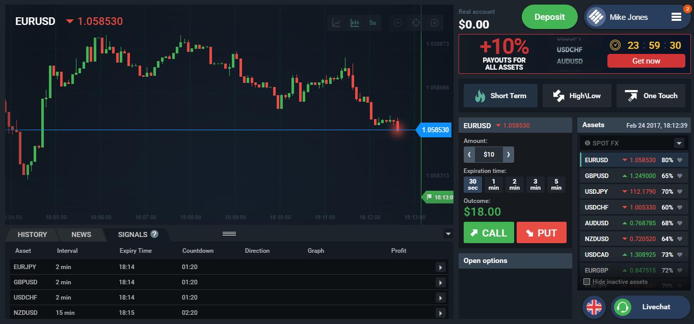 Ayrex Trading Platform