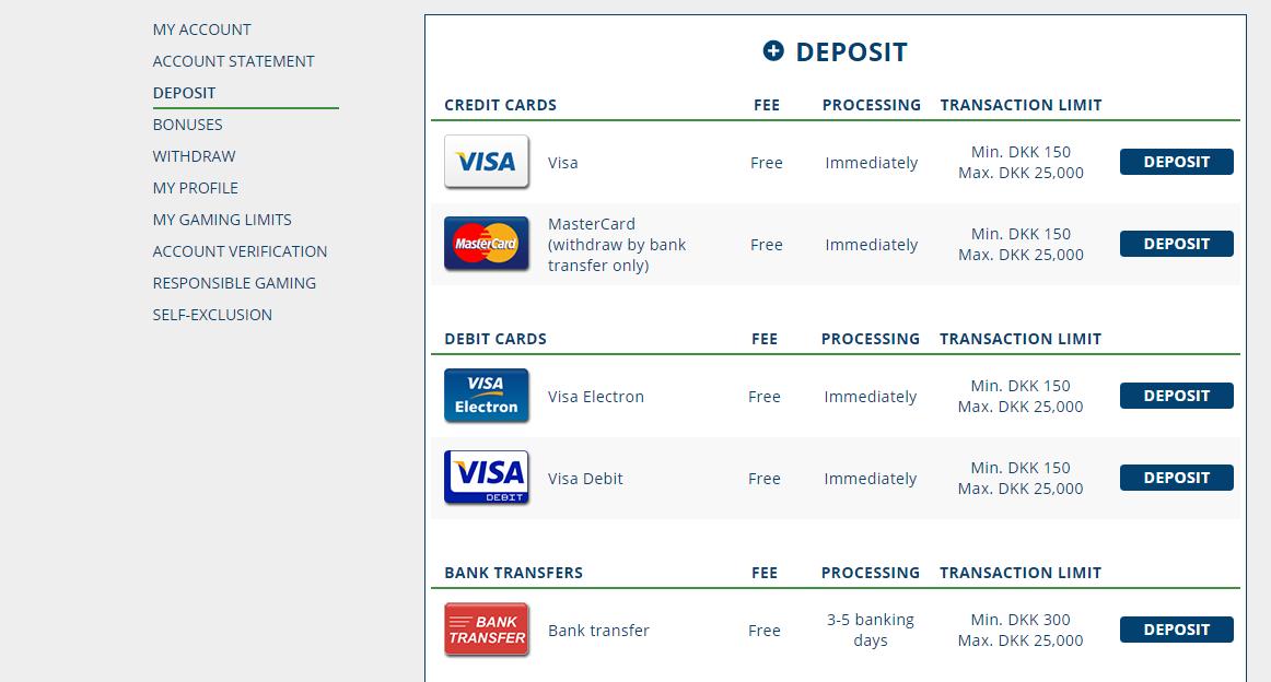 Binary option minimum deposit 20