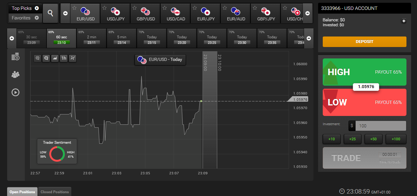 V8options Trading Platform