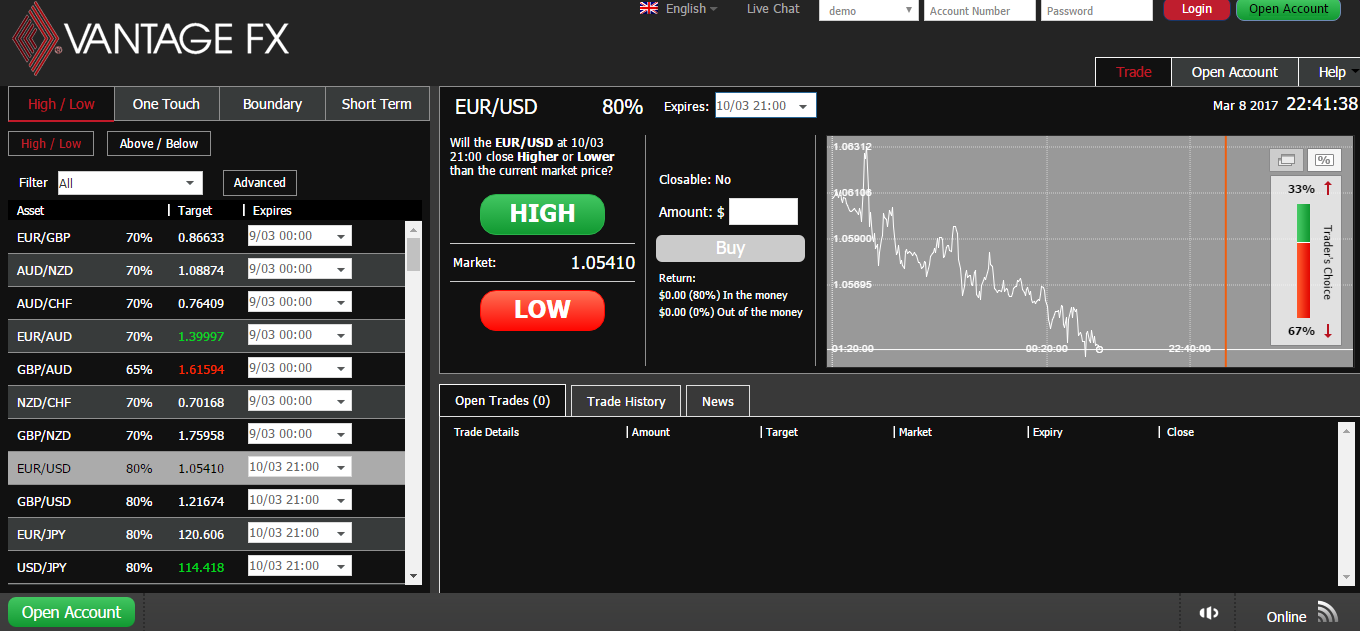 Fx options platform medusa